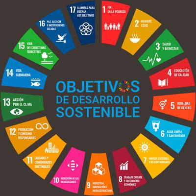 Tarannà con los Objetivos de Desarrollo Sostenible